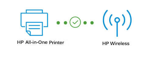 HP Wireless Printer Connection